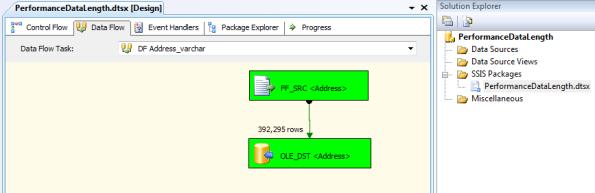 Data Load