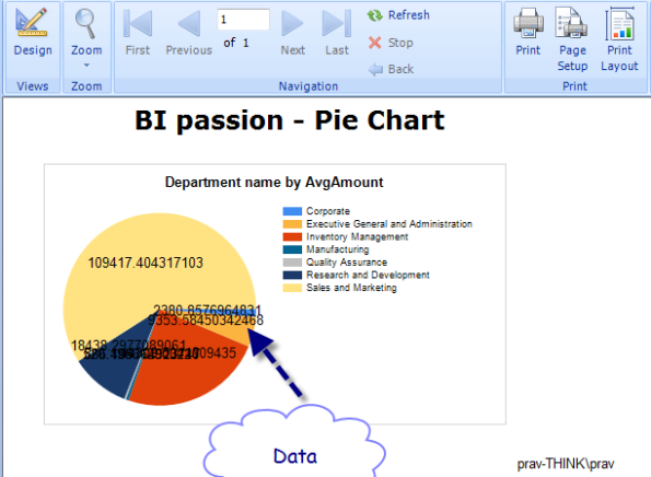 Pie chart with data