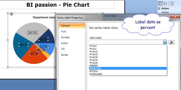 Pie data in percentage