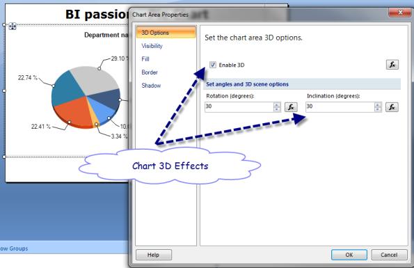Chart 3D effects