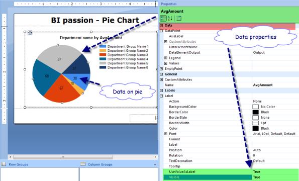 Pie data properties